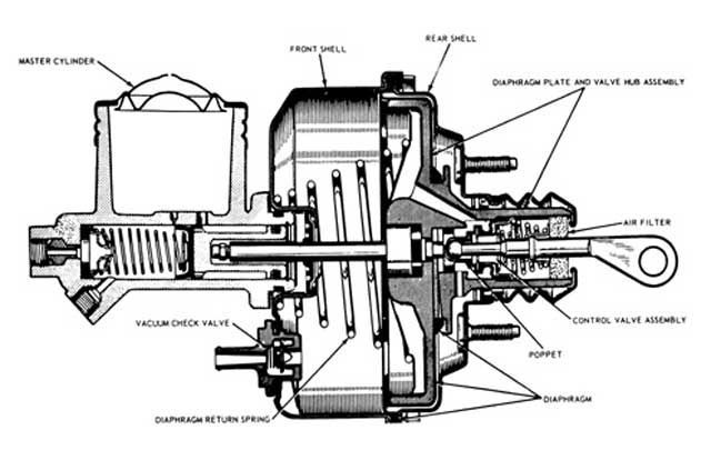 brake mc and booster