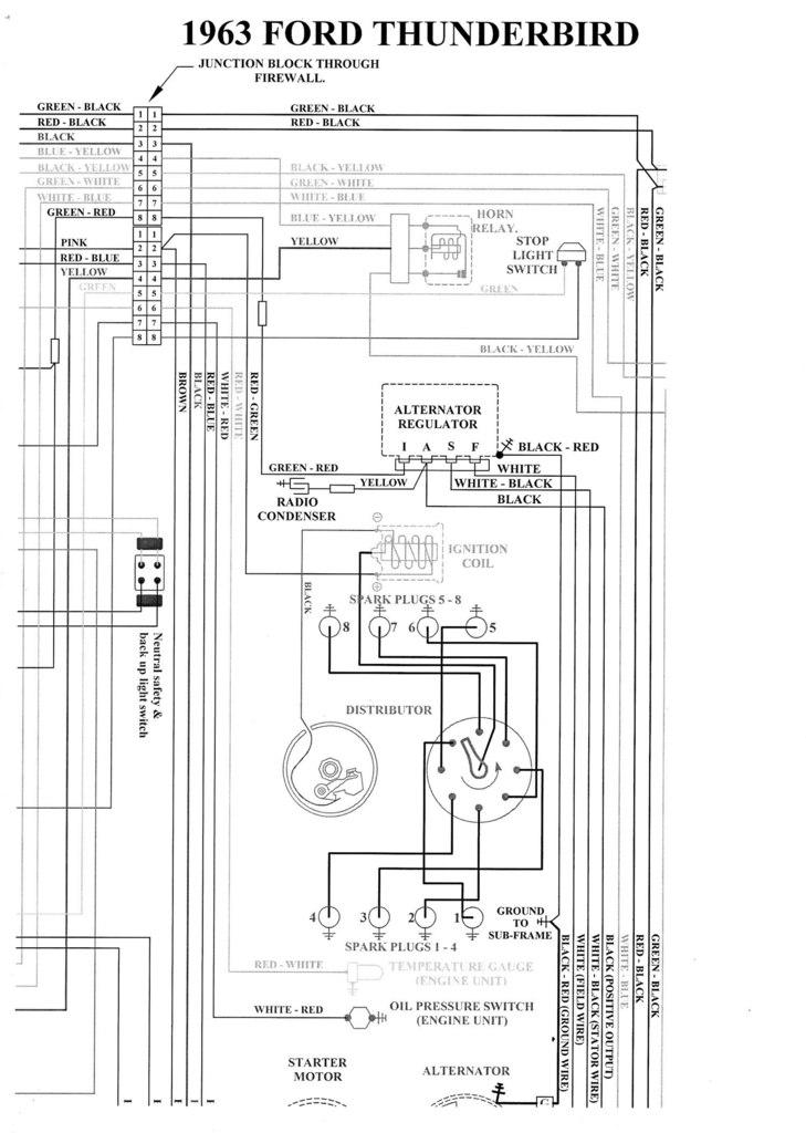 1963 Ford Thunderbird Wiring Diagram Megarh3kkiodrestaurantclairede: 65 Thunderbird Wiring Diagram At Gmaili.net